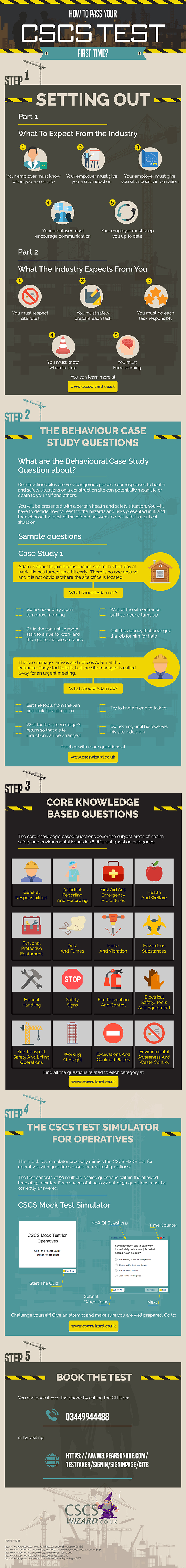 How To Pass Your CSCS Test First Time Infographic